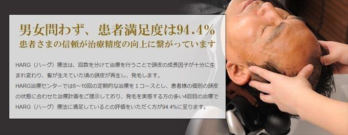 男女問わず、患者満足度は94.4%!